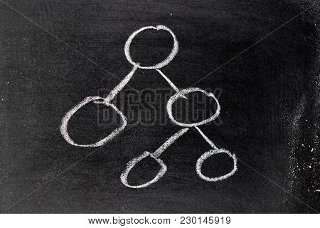 White Color Chalk Drawing In Circle Organization Chart Shape On Black Board Background