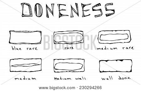 Slices Of Beef Steak, Meat Doneness Chart Differently Cooked Pieces Of Beef, Bbq Party, Steak House