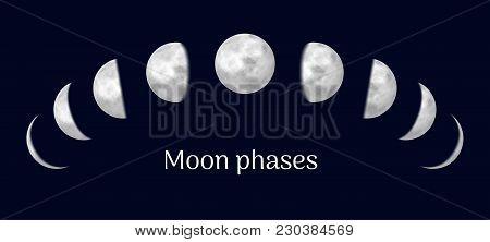 Realistic Lunar Calendar Contains All Months. Scheduler With Moon. Gradual Lunar Eclipse, Presentati