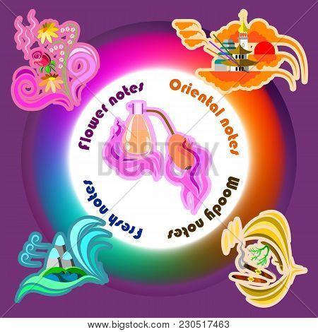 Colorful Flat Art Fragrance Wheel Illustration With Set Of Four Basic Aroma Families. Perfume Bottle