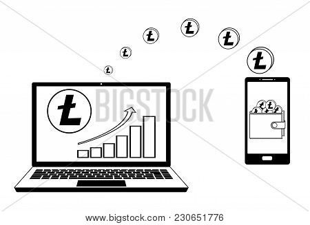 Transfer Litecoin From Laptop To Wallet On The Phone, Transfer Crypto Currensy In The Wallet,buying