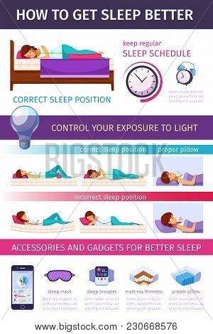 Correct Sleeping Cartoon Infographics With Flat Images Of Proper Sleep Positions Editable Text And S
