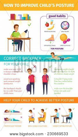 Children Posture Cartoon Infographics With Editable Text And Flat Human Characters Of Sleeping Kids