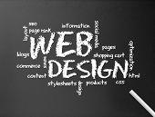 Dark chalkboard with a web design illustration. poster