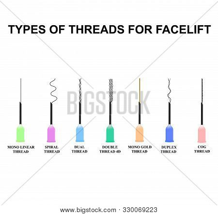 poster of Types of threads for facelift. Mesotherapy Threads Lifting. The structure of the skin. Wrinkles. Infographics. illustration on isolated background.
