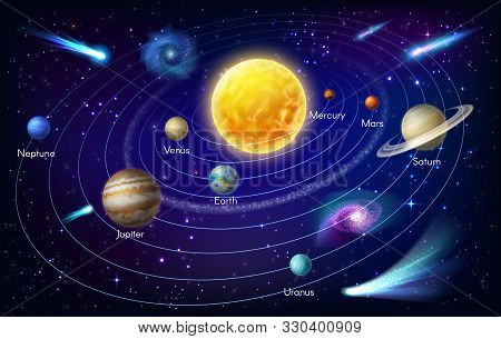 Solar System Planets Around The Sun Vector Design Of Space And Astronomy. Universe Galaxy Earth, Mar