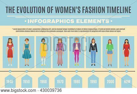 Fashion Evolution Infographic Set. Women Fashion Evolution Timeline. Fashion Evolution Flat Set. Wom