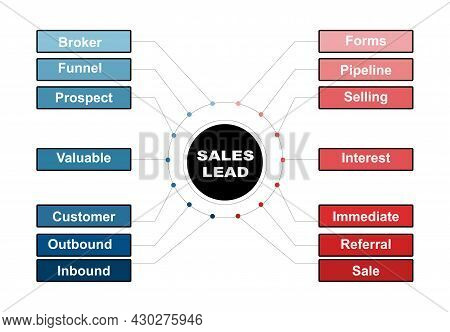 Diagram Concept With Sales Lead Text And Keywords. Eps 10 Isolated On White Background