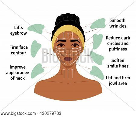 How To Do Gua Sha Massage Infographic. Facial Massage Direction Scheme. Portrait Of Young African Wo