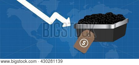 Coal Ore Price Going Down Low Decrease In International Trading Export Import Market