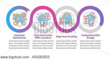 Usage Assessment Vector Infographic Template. Customer Satisfaction Presentation Outline Design Elem