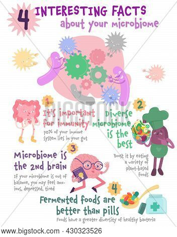 Interesting Facts About Your Microbiome. Useful Medical Infographic With Characters.