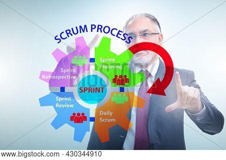 Businessman in agile process scrum method