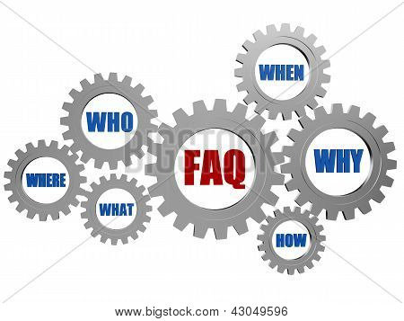 Faq And Question Words In Gearwheels