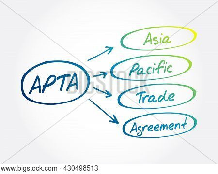 Apta - Asia Pacific Trade Agreement Acronym, Business Concept Background