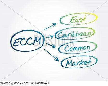 Eccm - East Caribbean Common Market Acronym, Business Concept Background