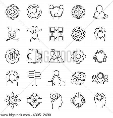 Adaptation Icons Set Outline Vector. Change Adapt. Emotional Adaptibility