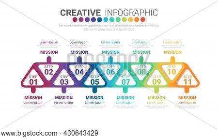 Infographic Design Template With Numbers 11 Option For Presentation Infographic