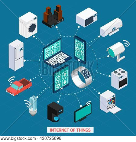 Iot Internet Of Things Remote Household Devices Control Concept Isometric Icons Cycle Composition Ab