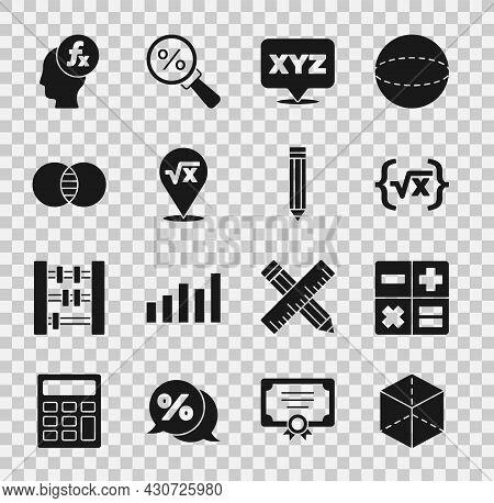 Set Geometric Figure Cube, Calculator, Square Root Of X Glyph, Xyz Coordinate System, Mathematics Se