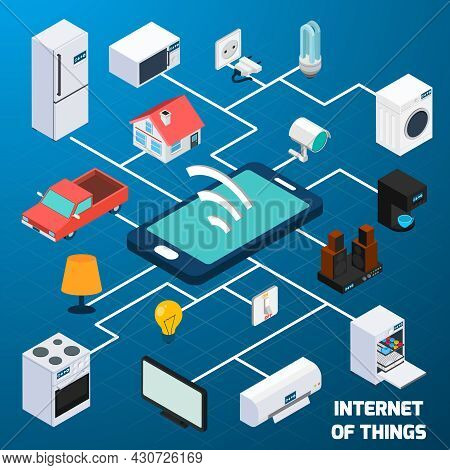 Internet Of Things Iot Home Household Appliances And Car Control  Security Concept Isometric Banner