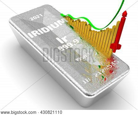 The Rise In The Value Of Iridium. One Ingot Of 999.9 Fine Iridium And A Graph Of Rapid Growth With C