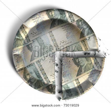 Slice Of Swedish Kronor Money Pie