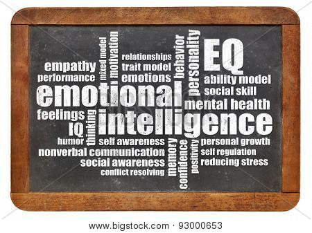emotional intelligence (EQ) word cloud on an isolated vintage blackboard