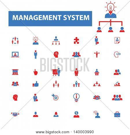 management icons