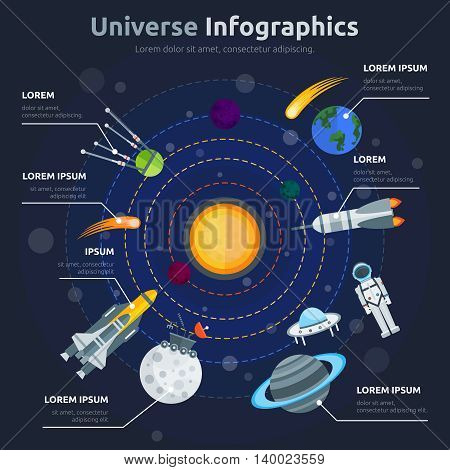 Solar system infographics with sun in center planets satellites comets spacecrafts around on blue background vector illustration