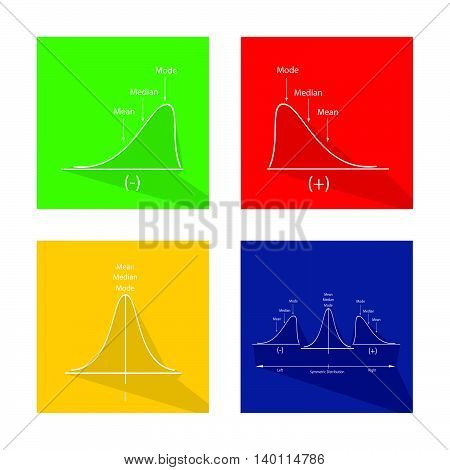 Flat Icons Set of Positve and Negative Distribution Curve and Normal Distribution Curve.
