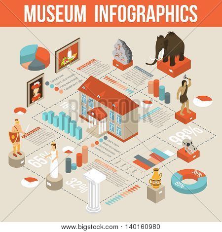 Cultural history museum exposition isometric infographic flowchart poster with visitors and archaeological finds statistics abstract vector illustration
