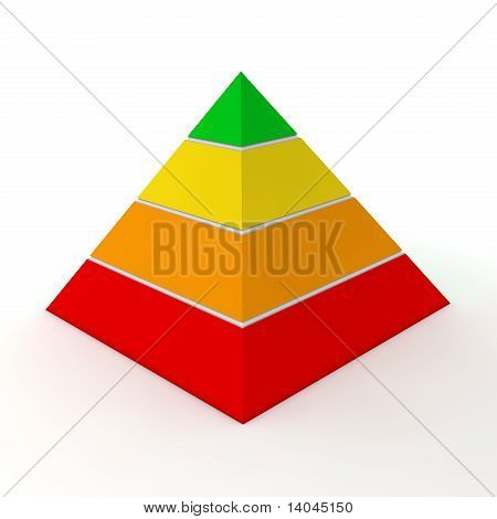 Multicolour Pyramid Chart - Four Levels
