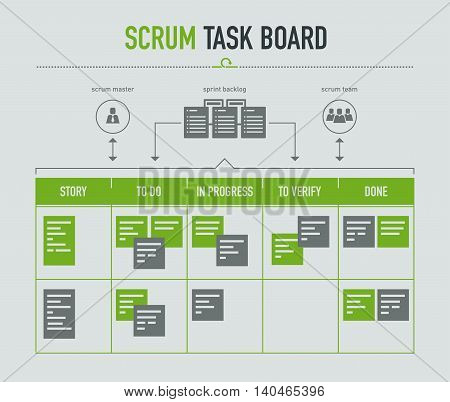 Scrum task board on light grey background, vector