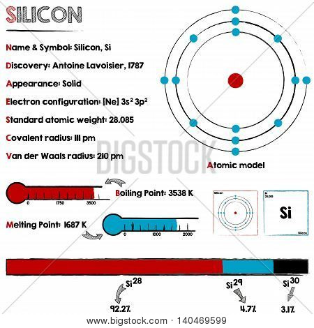 Large and detailed infographic about the element of Silicon.