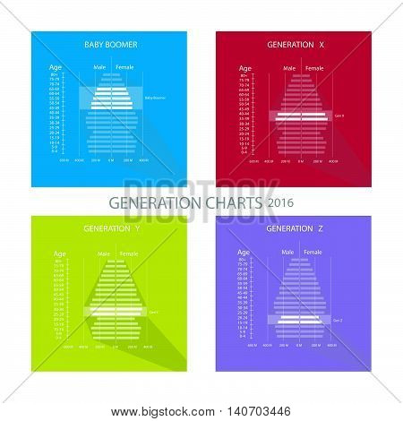 Population and Demography Illustration of Population Pyramids Chart or Age Structure Graph with Baby Boomers Generation Gen X Gen Y and Gen Z.