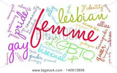 Femme Word Cloud