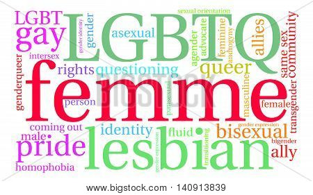 Femme word cloud on a white background.