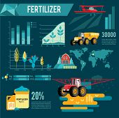 modern red tractor in the agricultural field infogra infographic, crop duster spraying agricultural chemicals pesticide a farm field. Vector Illustration. poster