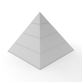 Plain Pyramid Chart - Four Levels