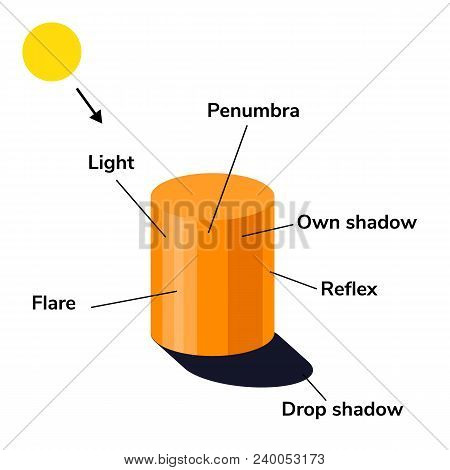 Vector illustration. Infographics. Light, shadow glare reflex penumbra Cylinder poster