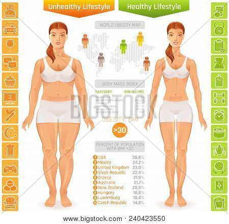 Healthy Vs Unhealthy People Lifestyle Infographics Vector Illustratin. Fat Slim Young Woman Figure,