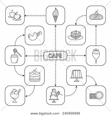 Confectionery Mind Map With Linear Icons. Cafe Or Coffee House Menu. Ice Cream, Cookies, Cakes, Pudd