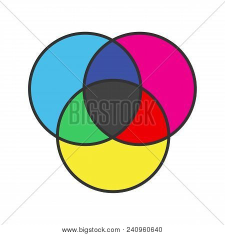 Cmyk Or Rgb Color Circles Icon. Venn Diagram. Overlapping Circles. Isolated Vector Illustration