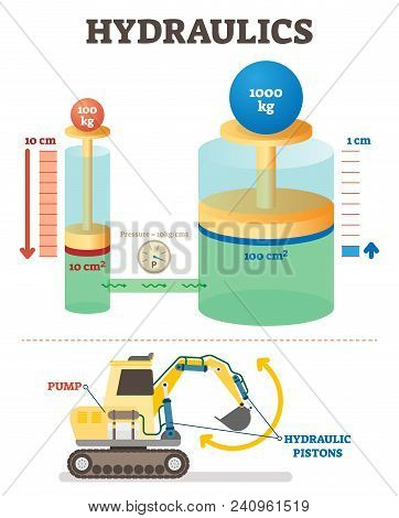 Hydraulics Mechanical System Vector Illustration Diagram. Engineering Science Example With Excavator