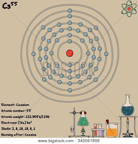 Large And Colorful Infographic On The Element Of Caesium.