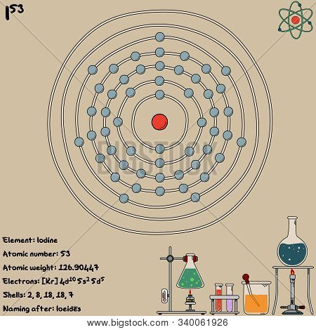 Large And Colorful Infographic On The Element Of Iodine.