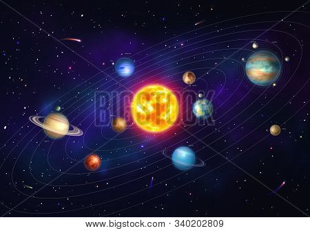 Colorful Solar System With Nine Planets Which Orbit Sun. Galaxy Discovery And Exploration. Realistic