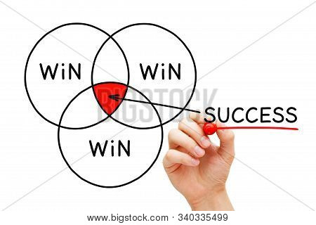 Hand Drawing Win Win Win Success Diagram With Marker On Transparent Wipe Board Isolated On White. Co