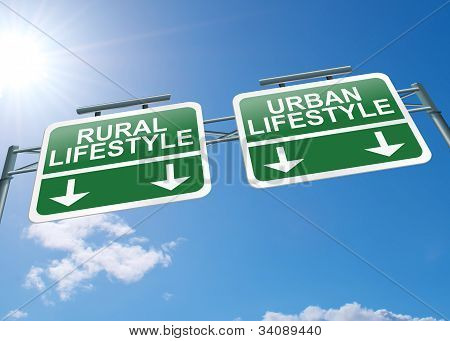 Rural Or Urban Lifestyle.